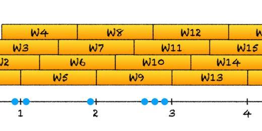 Window Functions in Stream Analytics